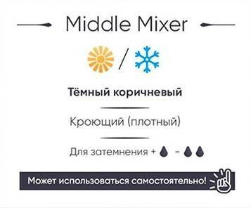 "Пигмент Perma Blend для татуажа ареол ""Middle Mixer"", 30 мл"